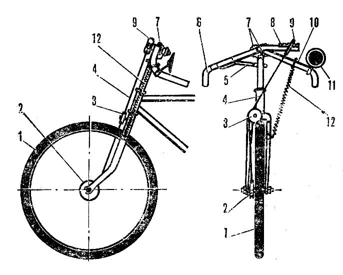 Схема ручного привода